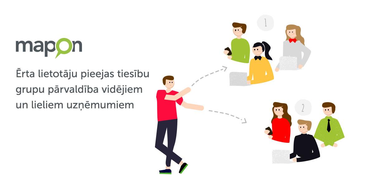 Ērta lietotāju pieejas tiesību grupu pārvaldība vidējiem un lieliem uzņēmumiem