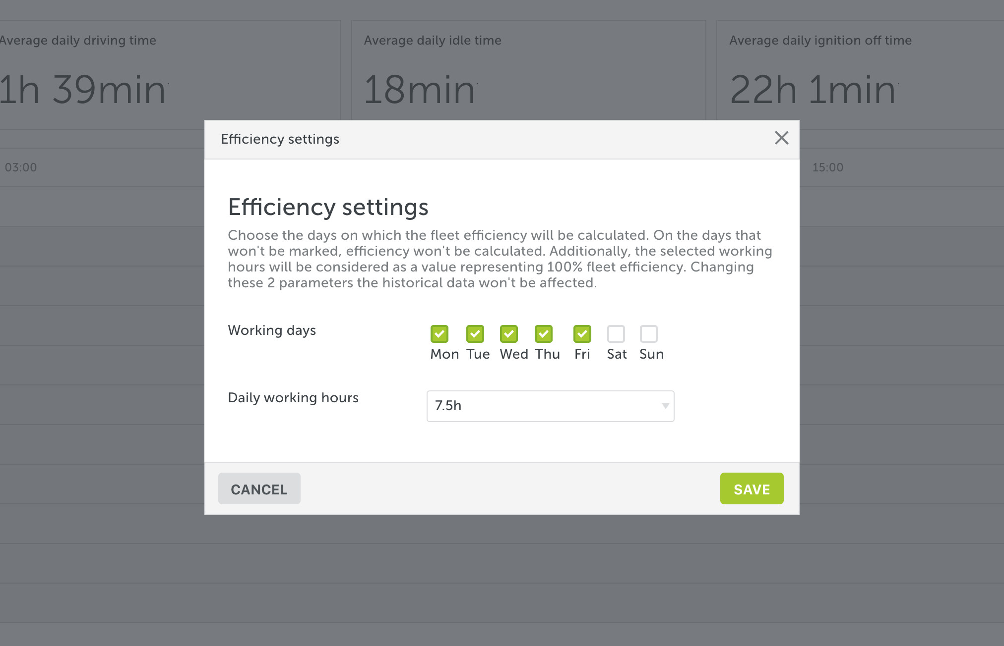 efficiency settings mapon en