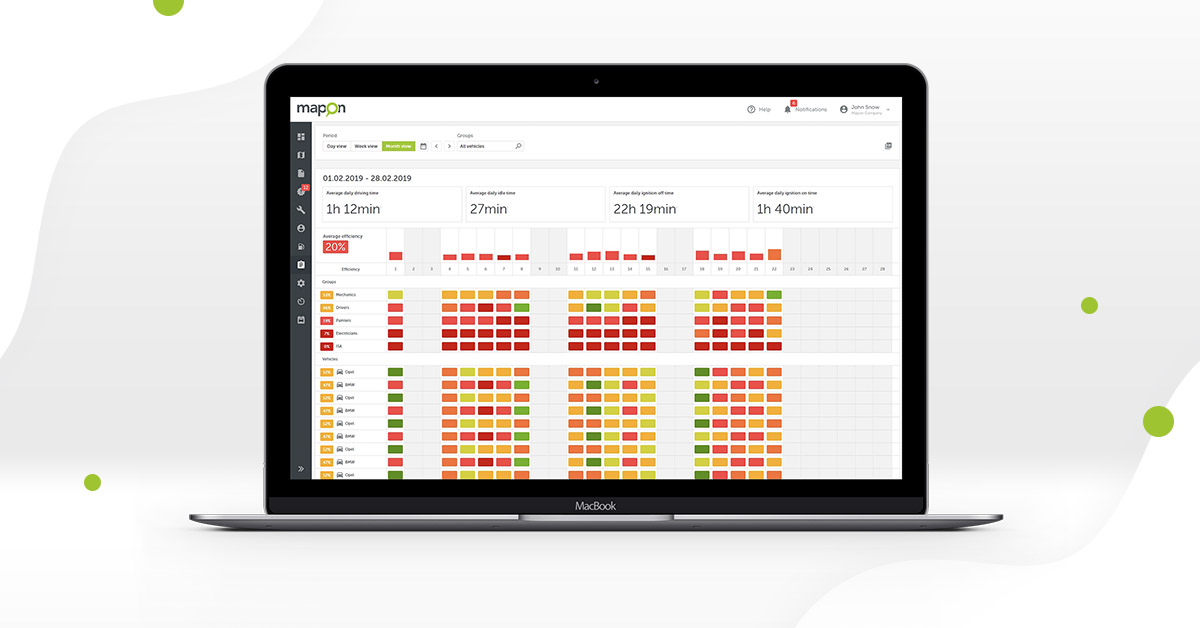 Hoe de vloot efficiëntie in uw bedrijf meten en verbeteren?