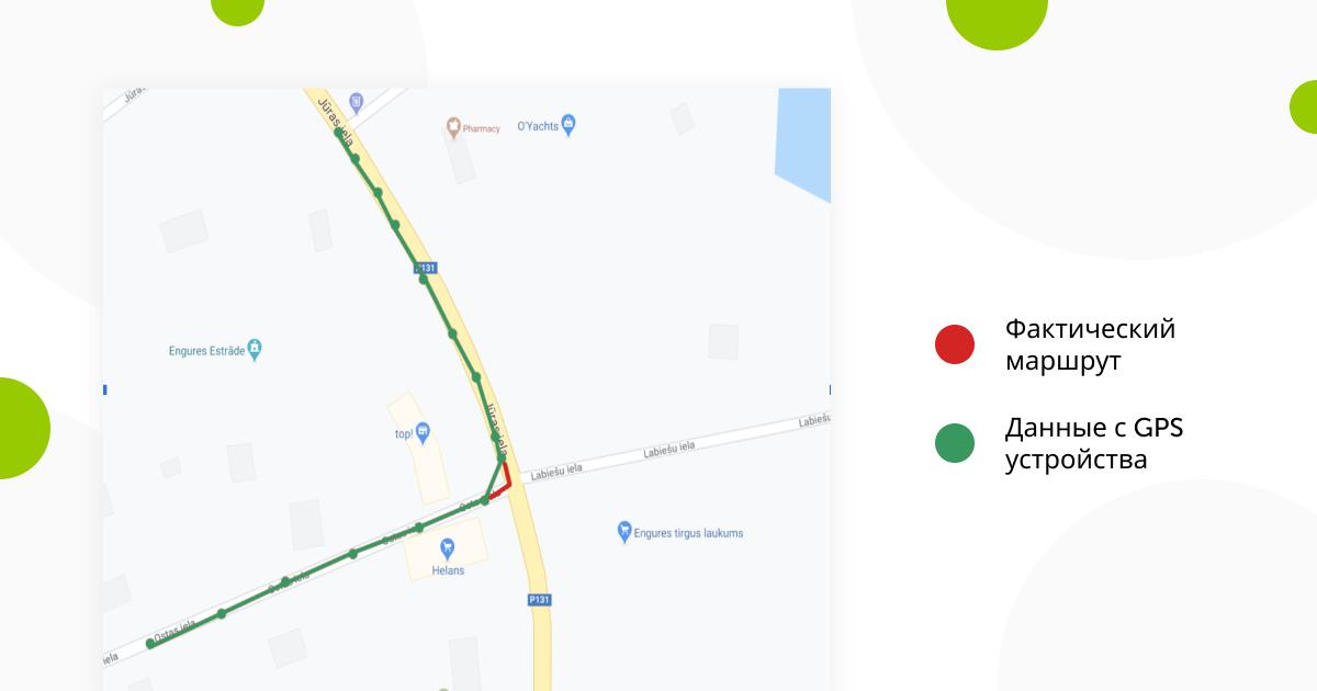 данные о пробеге от устройства GPS-отслеживания и фактический маршрут транспортного средства