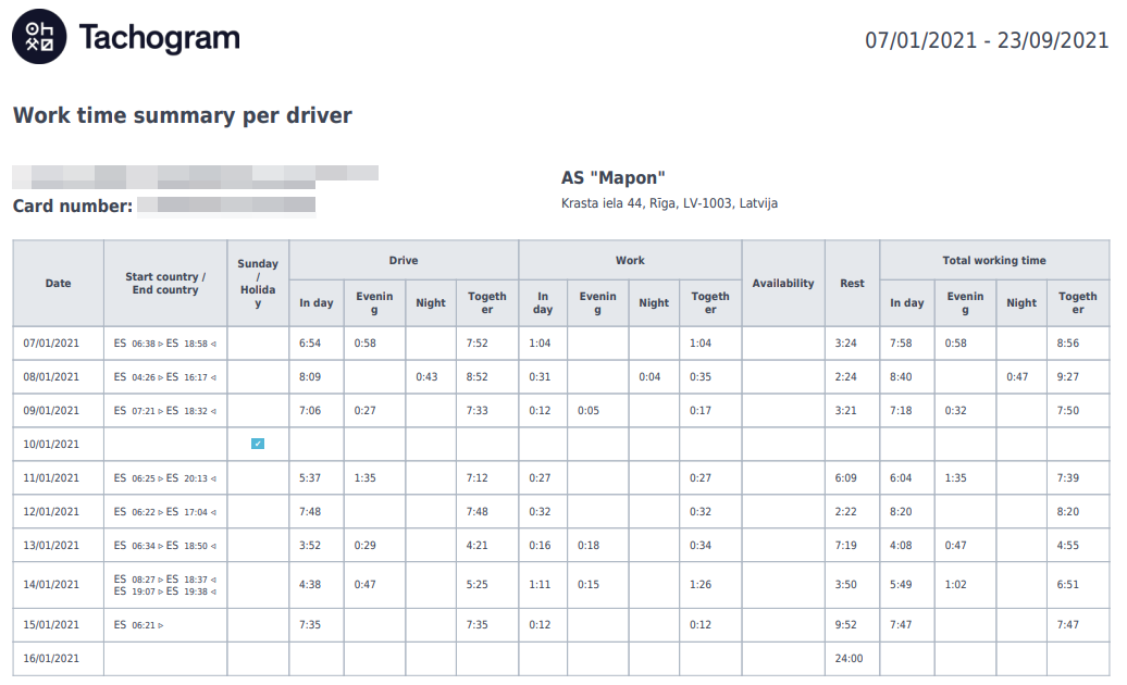 Tachogram work time report